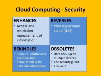 cloud-computing-tetrad-2